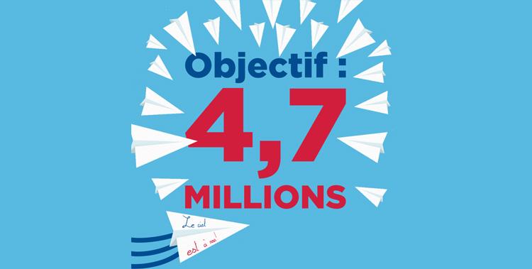 Contre la privatisation d'Aéroport de Paris : signons !